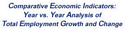 North Carolina - Year vs. Year Analysis of Total Employment Growth and Change, 1969-2017