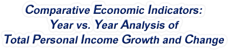 North Carolina - Year vs. Year Analysis of Total Personal Income Growth and Change, 1969-2016