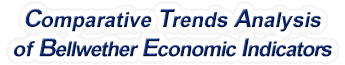North Carolina - Comparative Trends Analysis of Bellwether Economic Indicators, 1969-2015