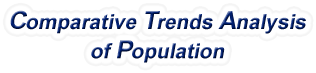 North Carolina - Comparative Trends Analysis of Population, 1969-2017