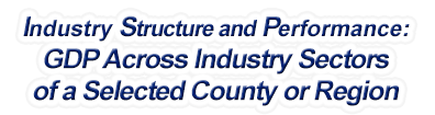 North Carolina - Gross Domestic Product Across Industry Sectors of a Selected County or Region