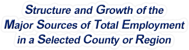 North Carolina Structure & Growth of the Major Sources of Total Employment in a Selected County or Region